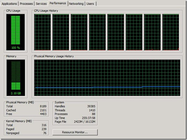 High CPU Utilization